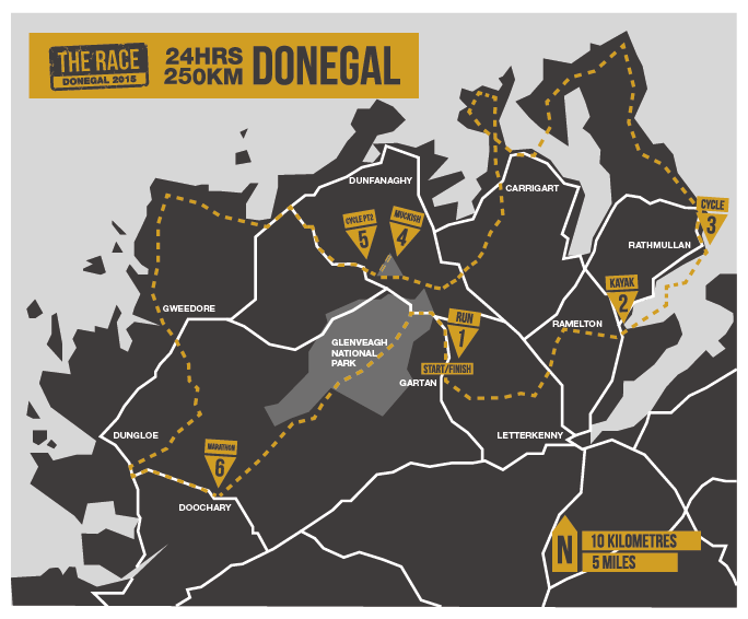 The Race Donegal
