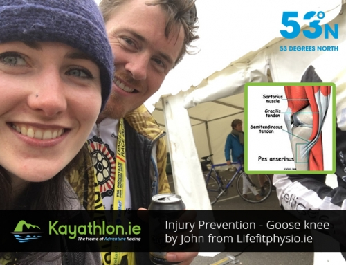Injury Prevention – Goose Knee by Lifefitphysio.ie