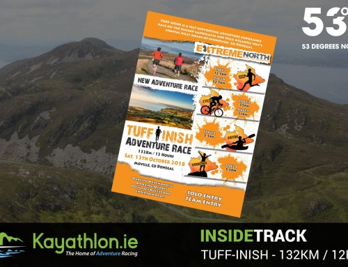The Inside Track – Tuff-Inish '18