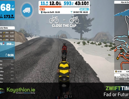 To Zwift or Not to Zwift…That is the Question!